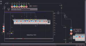 Besturing wastunnel SensoSuite